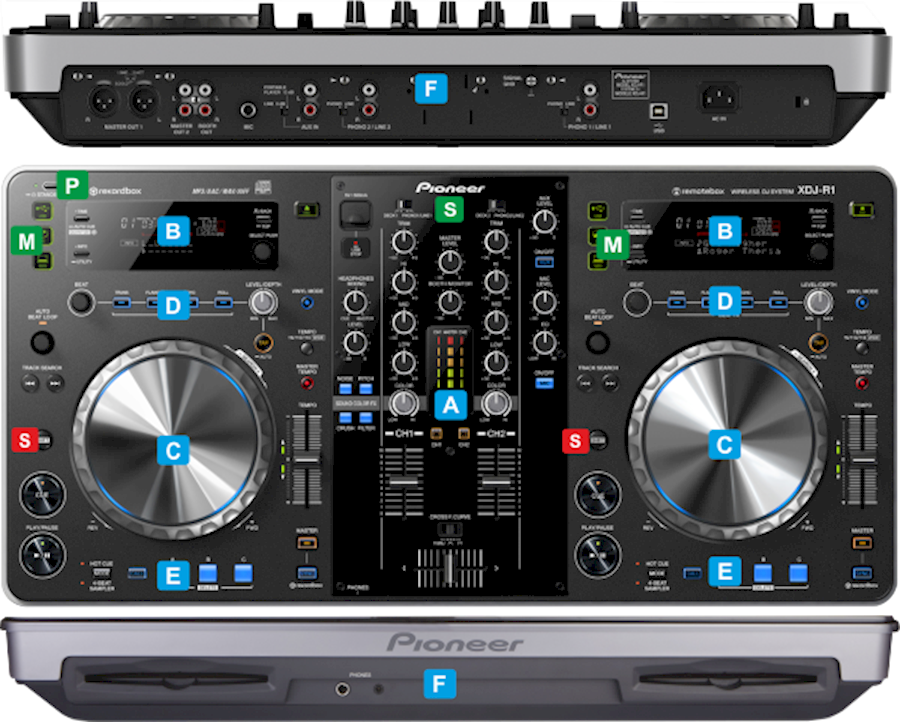 Rent pioneer xdj r1 from Mohamed