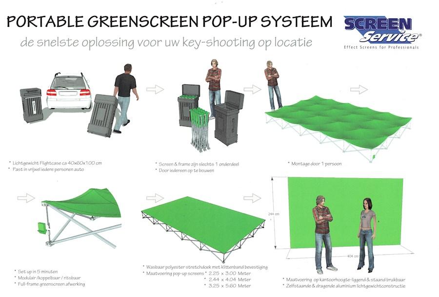 Huur Porttable greenscreen ... van BERG, P J J VAN DEN H/O SCREEN SERVICE
